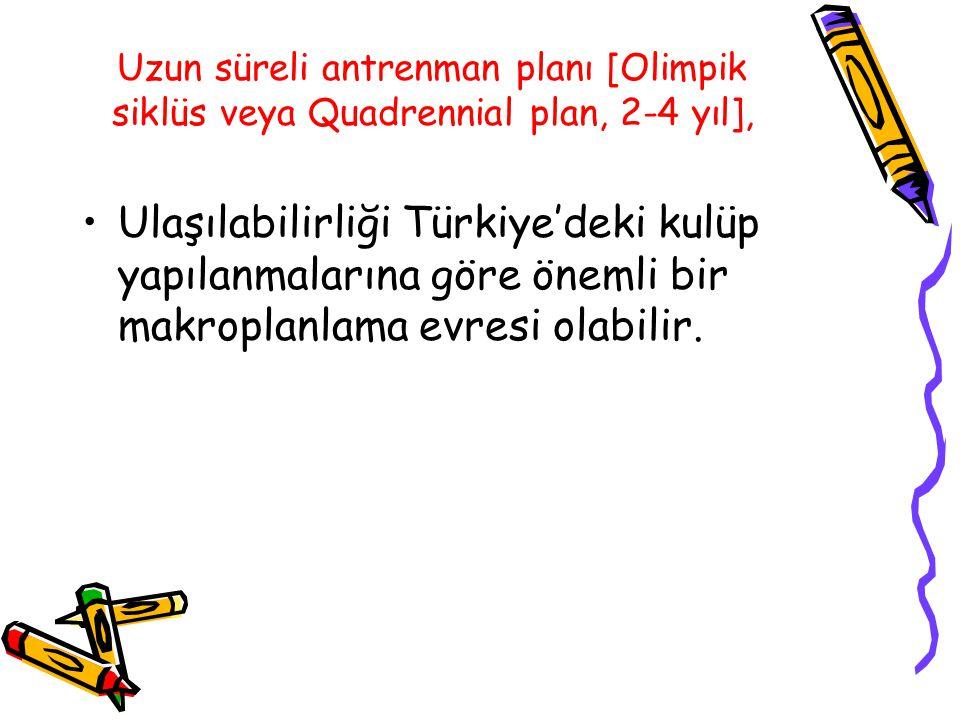 Uzun süreli antrenman planı [Olimpik siklüs veya Quadrennial plan, 2-4 yıl],